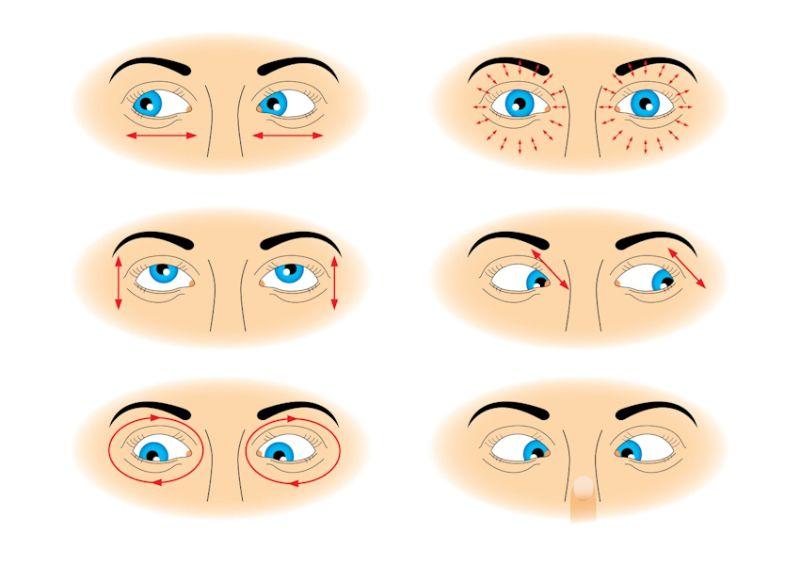 Bài tập đảo mắt có tác dụng rất lớn đối với việc tăng cường độ nhạy, giảm độ mỏi