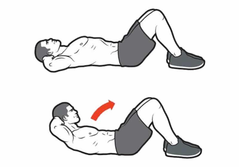 Crunch là bài tập có công dụng đốt cháy mỡ thừa ở vùng bụng